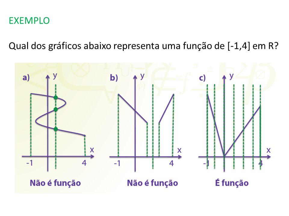 EXEMPLO Qual dos gráficos abaixo representa uma função de [-1,4] em R